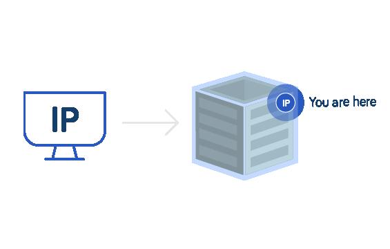 Assembly Process – IP Address