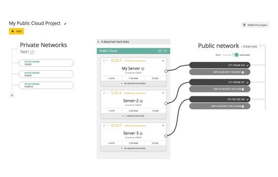 Cloud Control Panel: An intuitive interface